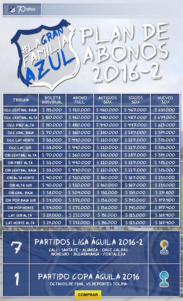 millonarios-2016-2